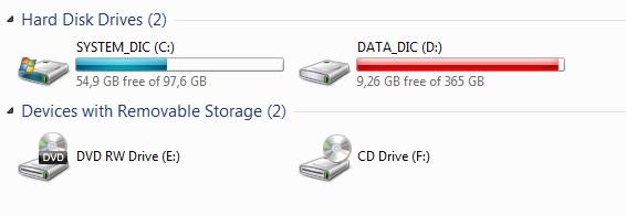 cara-menyembunyikan-drive-komputer-melalui-cmd2-dhikadwipradya