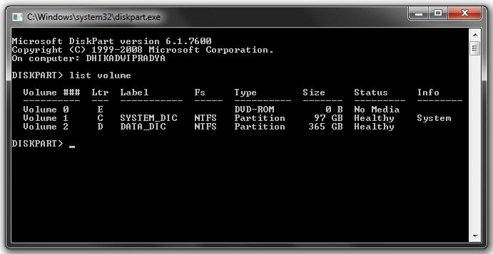 cara-menyembunyikan-drive-komputer-melalui-cmd4-dhikadwipradya