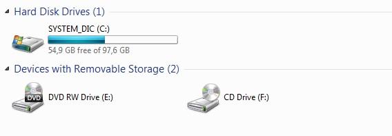 cara-menyembunyikan-drive-komputer-melalui-cmd7-dhikadwipradya